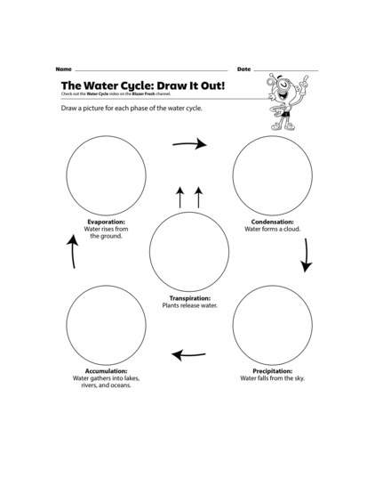 the-water-cycle-draw-it-out-image